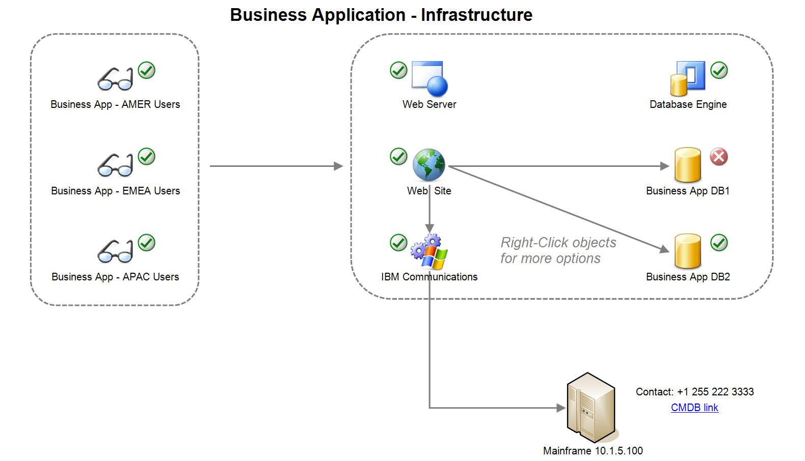 business_application